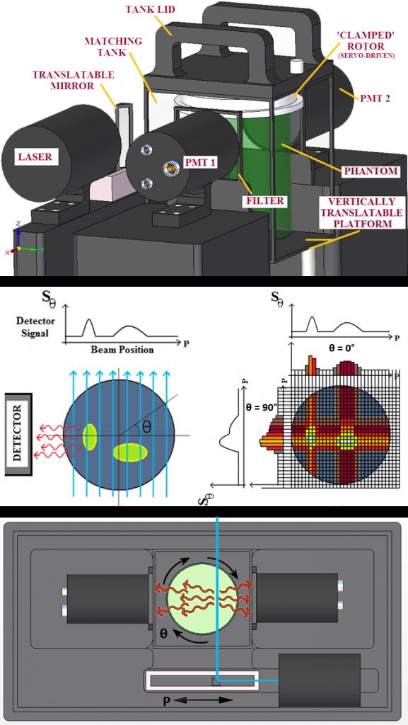 Fig PrototypeSchematic 3