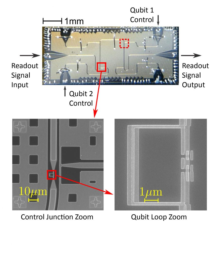 Layout of the quantum processor chip.